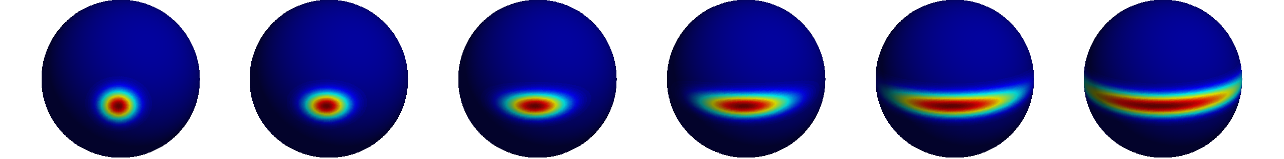 Physics Robert Schuetky Schütky Bose-Einstein-Condensate BEC Bloch Sphere